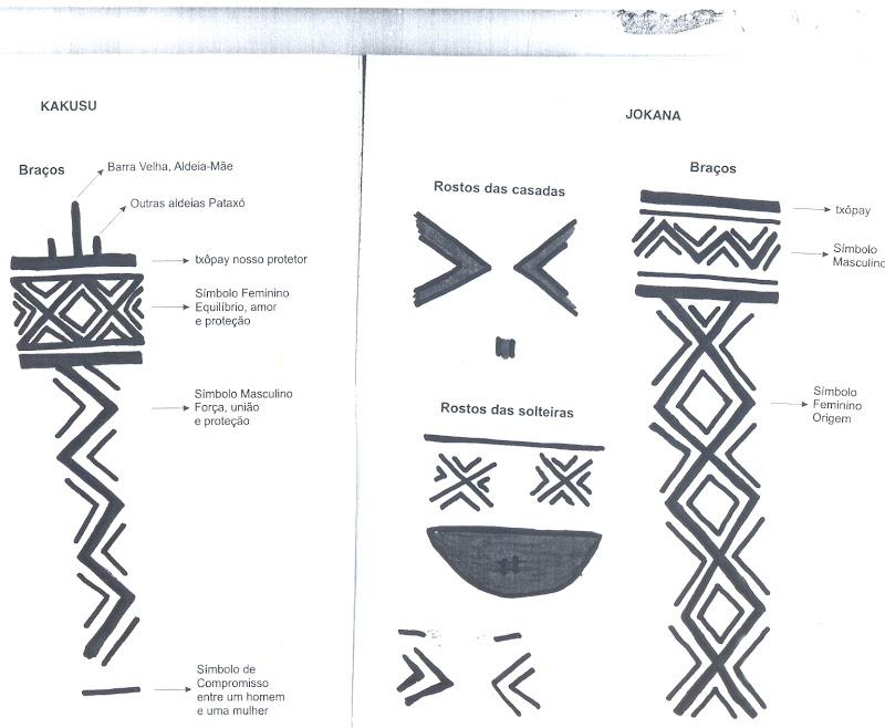 valor para os povos indigenas especialmente os pataxos elas sao parte title=