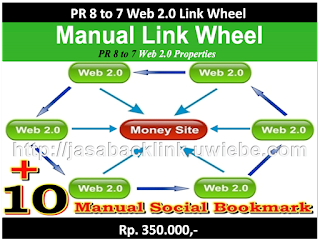 PR 8 to 7 Web 2.0 Link Wheel