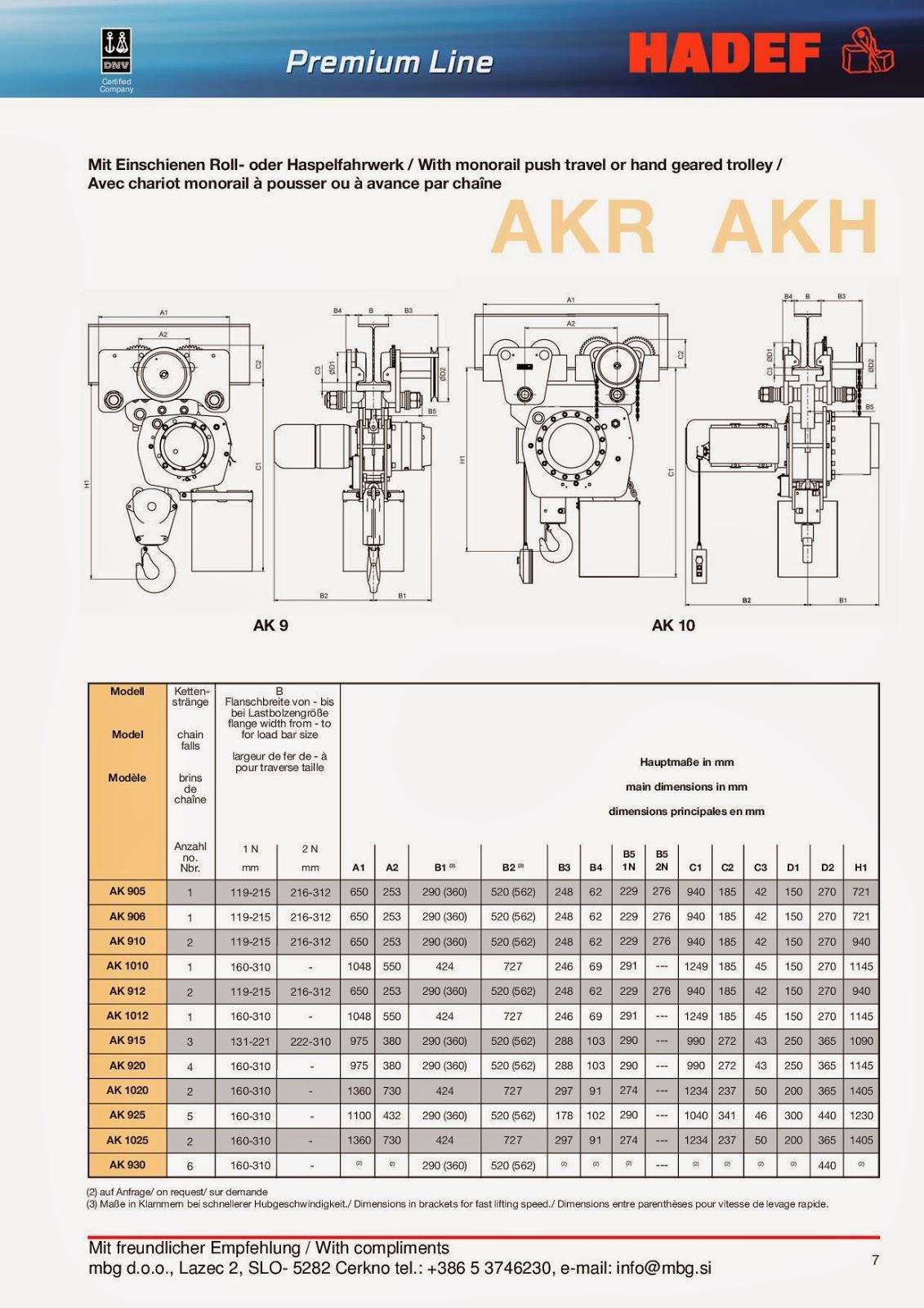 Elektro-Kettenzug / Electric Chain Hoist / Palan Electrique à chaîne - 7