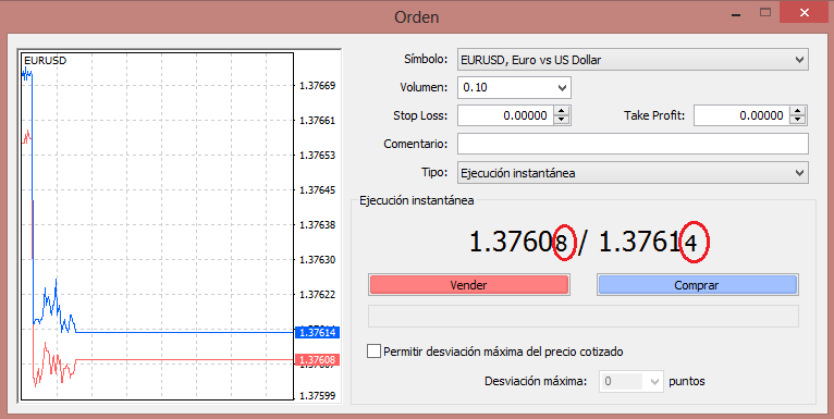 Forex o que spread quickly