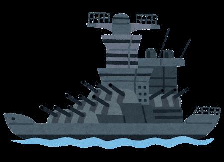 戦艦・軍艦のイラスト