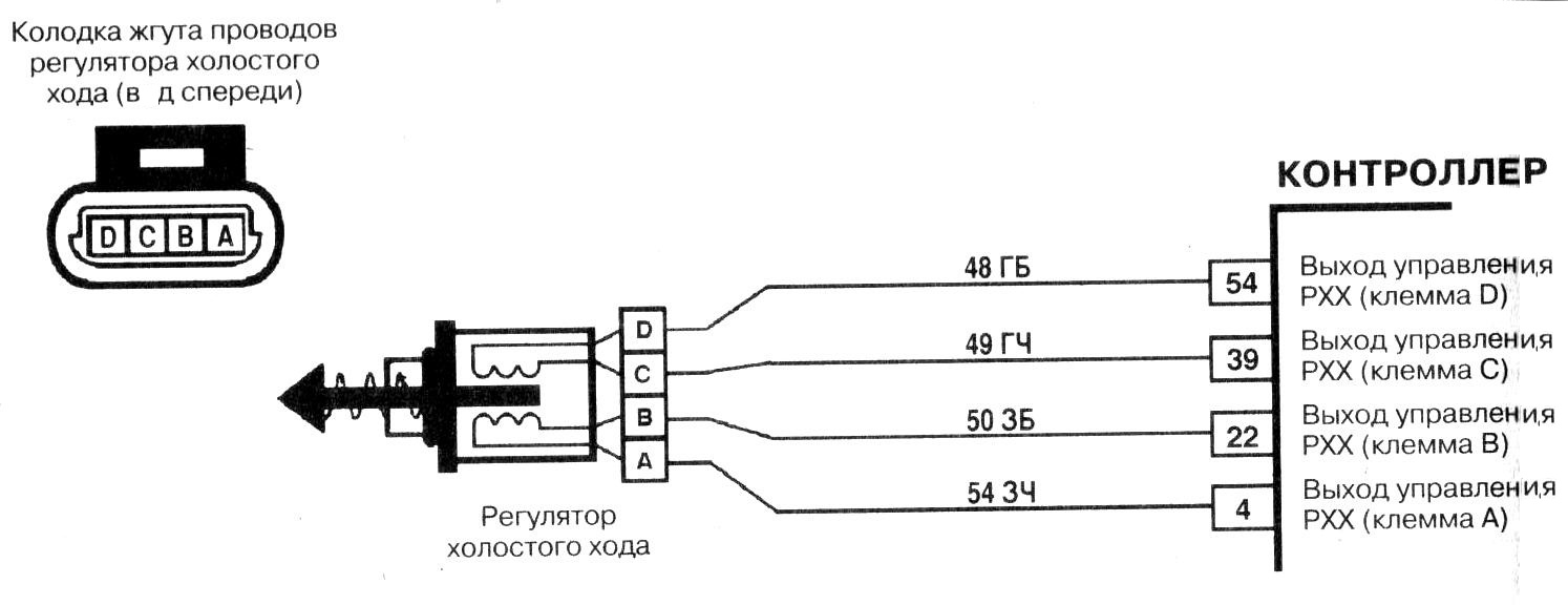 Схема подключения рхх на ваз 2110