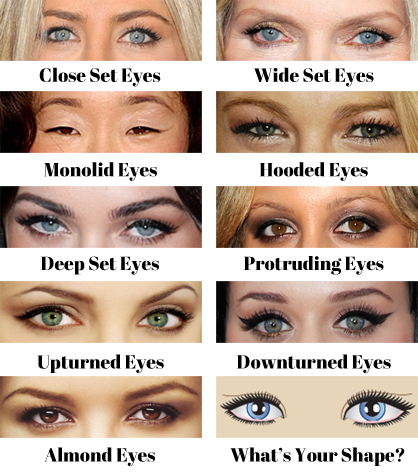 So youtube, (you little star) was my next bet and there were tons of videos on how to find out your eye shape but even then I got confused – so in ...