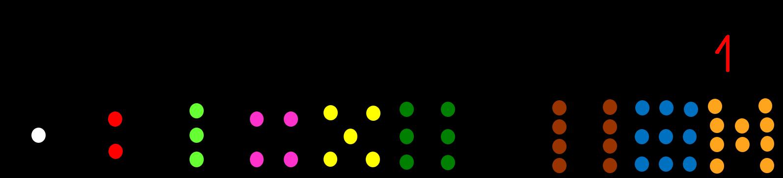 COLE DE FANTASIA: Línea numérica 1-10
