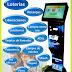 Consejos Para Conseguir O Comprar Máquinas Loterías Vending