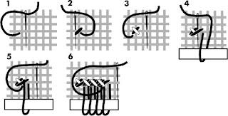 Ideias de decoração: como fazer o ponto de arraiolos