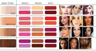 5 Tips Warna Lipstik Yang Cocok Untuk Bibir Remaja