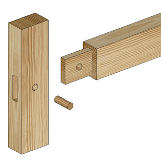 pegged or pinned mortise and tenon