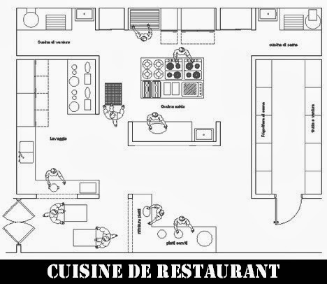 cuisines professionnelles plan autocad t l charger journal3. Black Bedroom Furniture Sets. Home Design Ideas