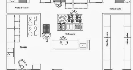 journal3 cuisines professionnelles plan autocad t l charger. Black Bedroom Furniture Sets. Home Design Ideas