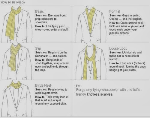 Stil: Kako vezati šal ili ešarpu ? Ideje