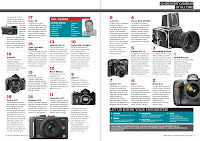 d9ed8148 9614 40a8 8eb6 45ffeafd062e%25282%2529 你一定要認識攝影史上最偉大的 50 台經典相機