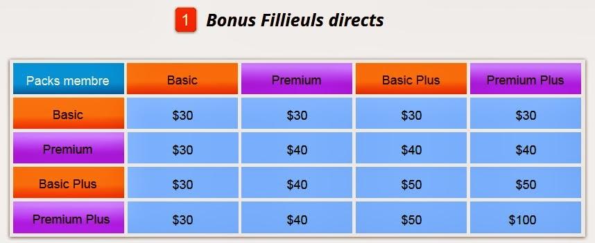 8 mani res pour gagner de l 39 argent avec unetenet unetenet en fran ais tout francophone. Black Bedroom Furniture Sets. Home Design Ideas