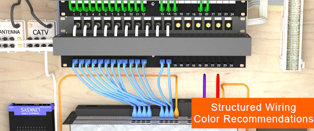 Tbs Structured Wiring Jacket Colors