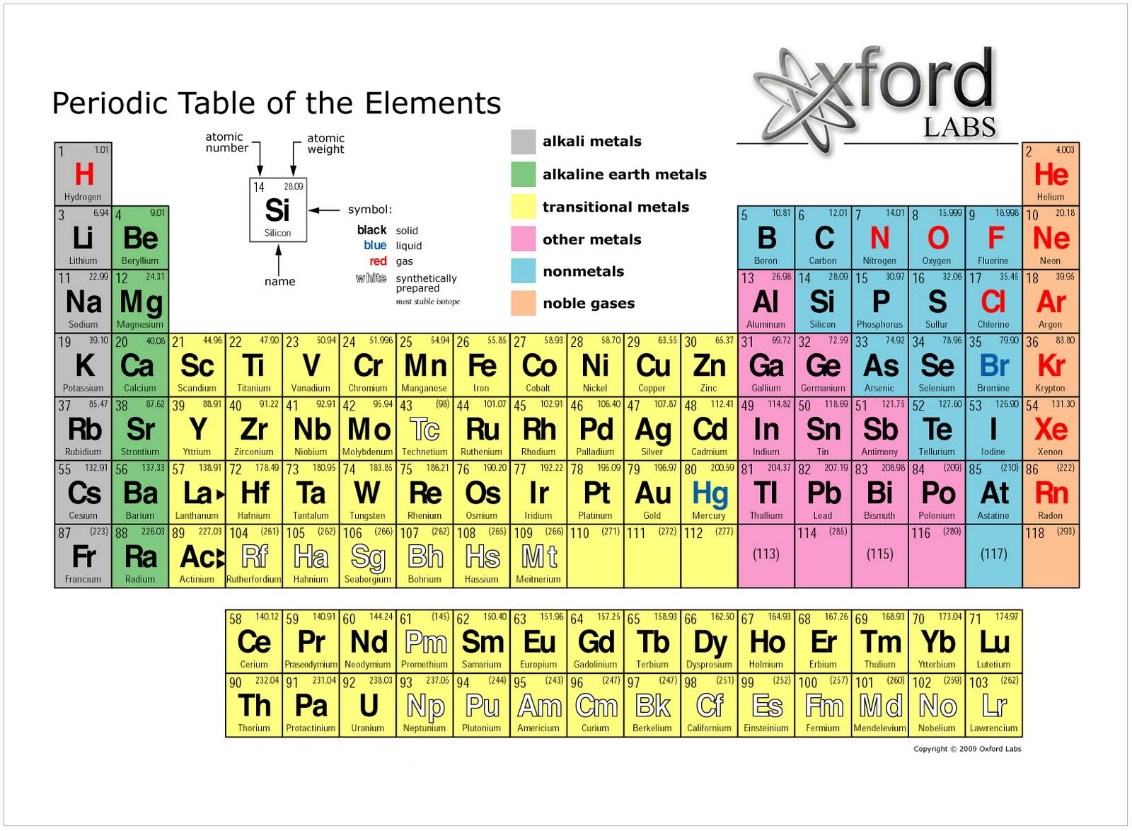 Uuu periodic table gallery periodic table images uuu periodic table choice image periodic table images uuu periodic table choice image periodic table images gamestrikefo Gallery