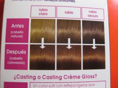 Ba o de color caramelo cvillebgclub - Bano de color loreal ...