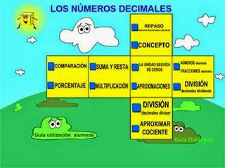 http://ntic.educacion.es/w3/eos/MaterialesEducativos/mem2008/visualizador_decimales/menu.html