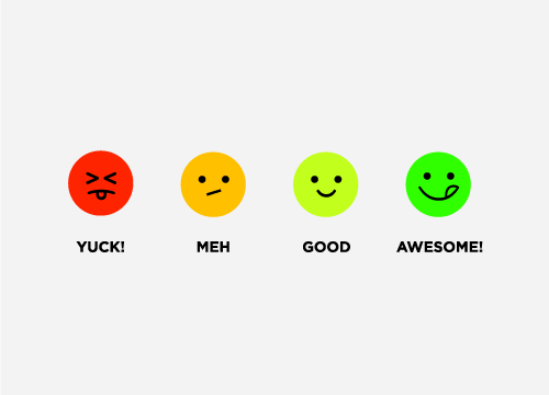 Simplified rating system