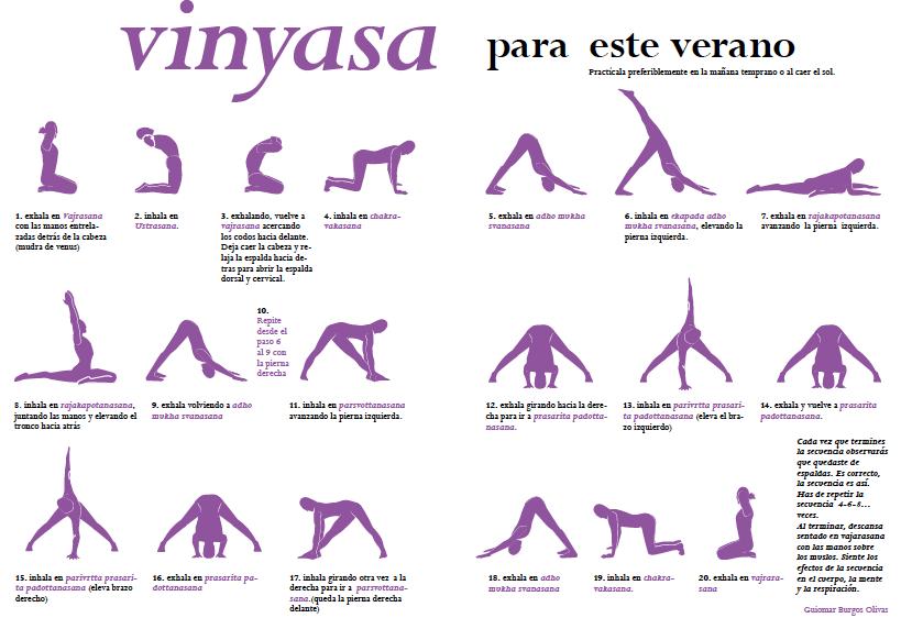 Equipments Needed Yoga