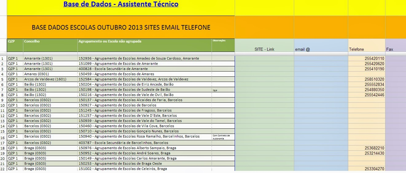 Lista de contactos dos Agrupamentos AT