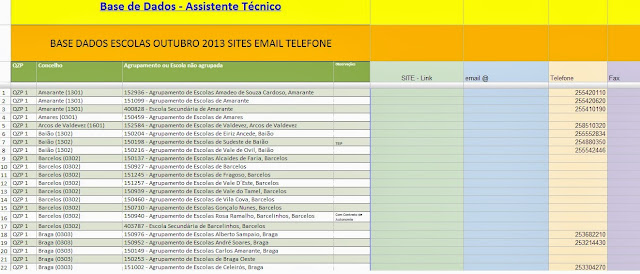 BASE DE EMAILS E SITES DAS ESCOLAS