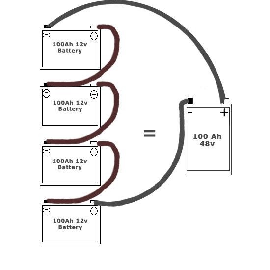 pure sinewave inverter  battery bank  plc