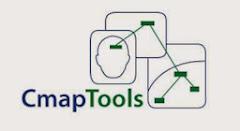 Creación Mapas conceptuales