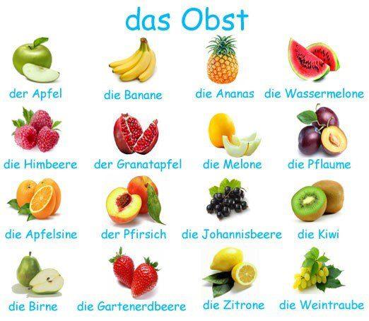 El aleman no es dificil vocabulario la comida das essen - Obst und gemuseplatte fur kindergarten ...