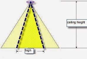 Beam Angle Recessed Lighting Layout