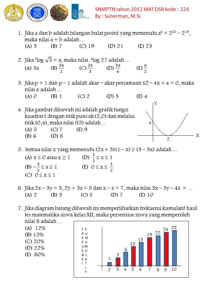 Snmptn Matdas 2012 Kode 224 1000 Soal Matematika Uan Snmptn Simak Ui