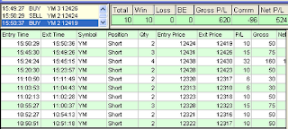 Emini day trading results from May 31st, 2012. Obtained using KING.