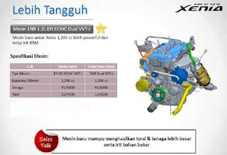 Pasti Anda juga paham bila suspensi Daihatsu Xenia populer mempunyai bantingan keras. Ini jadikan bidang ingindaraan LMPV itu jadi tak optimal.