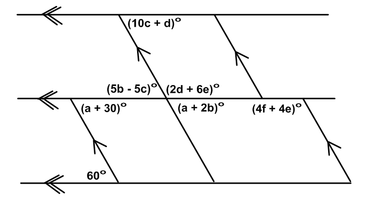 how to find missing angles in parallel lines