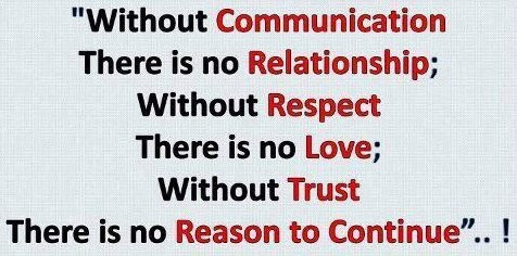 relationship importance of communication