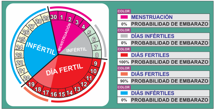 Calendario Menstrual Related Keywords & Suggestions - 2015 Calendario ...