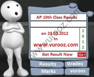 SSC 2012 Results with marks in andhra pradesh