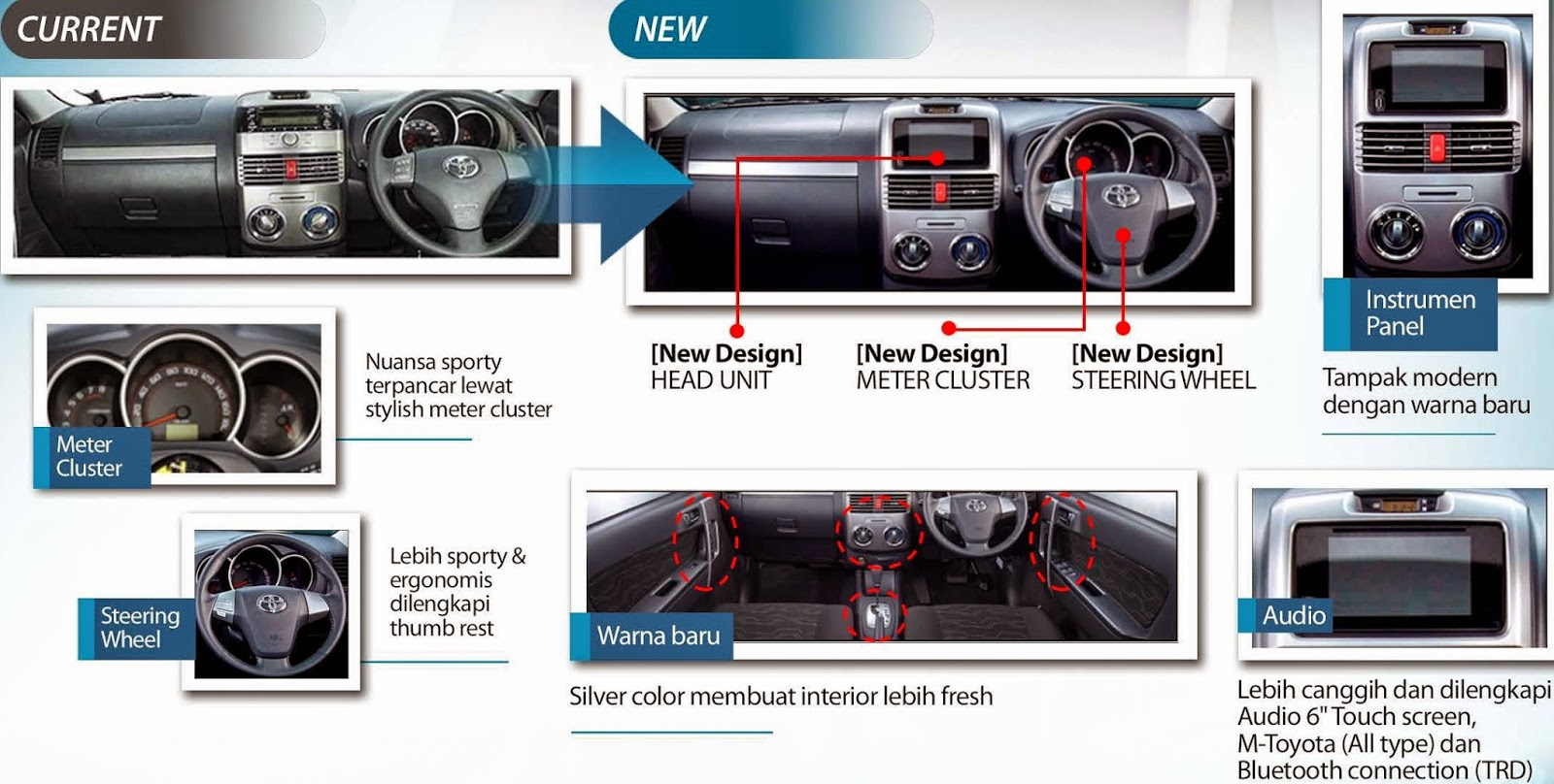 interior new toyota rush 2015