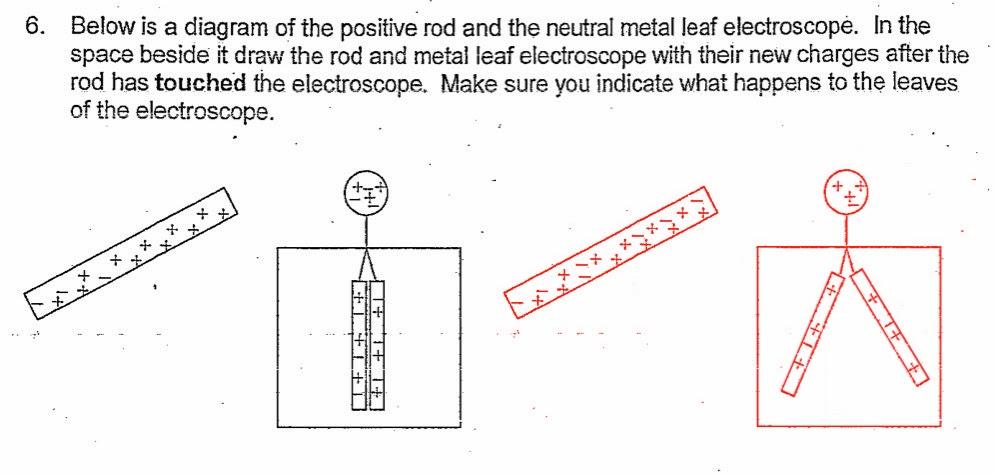 Grade 9 Science Oct 18 Conductors and Insulators – Conductors and Insulators Worksheet