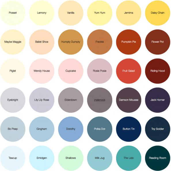 Wickes Paint Colours