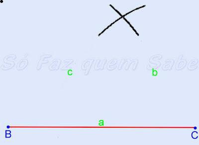 Desenhando um arco com a medida do terceiro lado do triângulo a ser construído, de modo que intersecte o anterior.