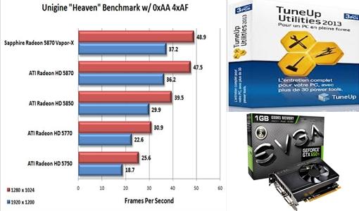 Formas de aumentar o desempenho do seu PC de jogos