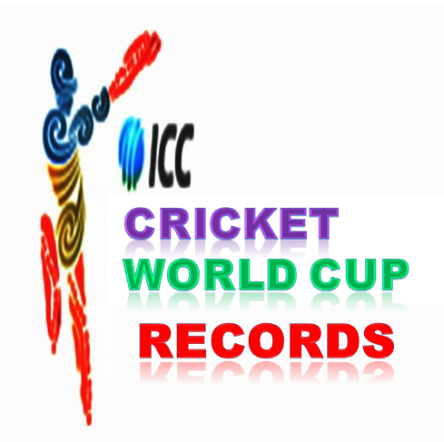 ICC Cricket World Cup 2015 all records