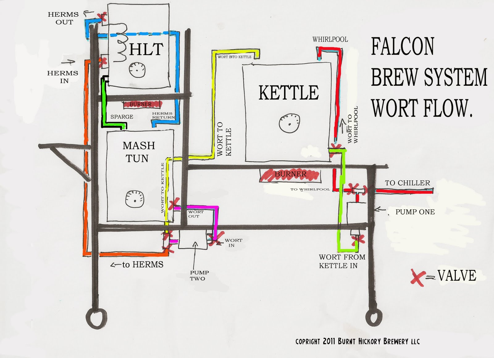 The burnt hickory brewery the falcon gets an overhaul nvjuhfo Gallery