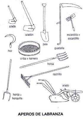 Moncofa y sus tradiciones aperos de labranza inicio - Herramientas de campo antiguas ...