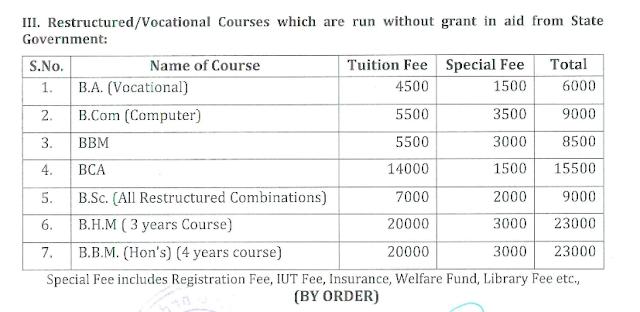 ss - Krishna University Distance Education Courses BA, MBA, MSC, BSC, MA M.ED, B.ED