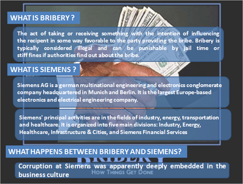 bribery scandal siemens The siemens bribery scandal brought to light a strategic dilemma facing multi-national firms attempting to gain a competitive edge by operating abroad specifically.