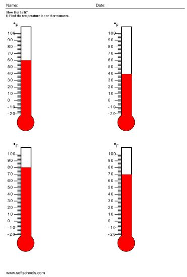 How Hot Basic Image on reading thermometers worksheets 2nd grade