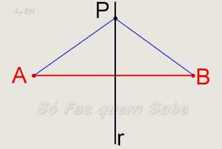 Mediatriz de um segmento. Pontos equidistantes das extremidades.