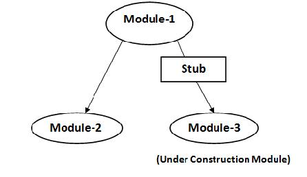 As Is To Be Diagram as well Diagram For Workflows also Technical Design Diagram moreover Engineering Process Improvement Icons as well Microsoft Sharepoint Diagram. on sharepoint manual