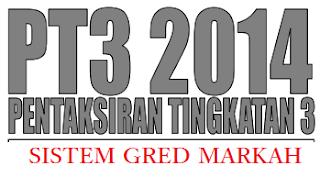 gred markah pt3